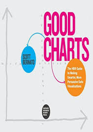Good Charts By Scott Berinato Pdf Free Good Charts The Hbr Guide To Making Smarter More