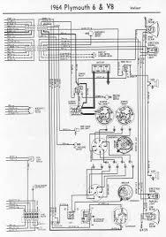 1964 cuda wiring harness all wiring diagram 1964 cuda wiring harness wiring diagrams best pro mod cuda 1964 cuda wiring harness