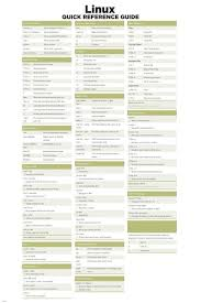 linux cheat sheet amazon com linux quick reference poster computer programming cheat