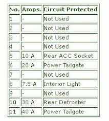 2014 car wiring diagram page 90 acura mdx 2010 rear fuse box diagram