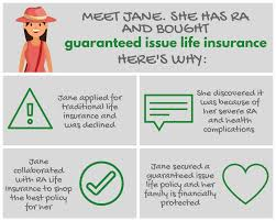 guaranteed issue life insurance quotes awesome 5 things you should know about ra and guaranteed issue