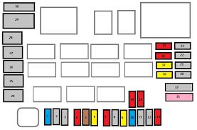 citroen c4 aircross (from 2011) fuse box diagram auto genius citroen c4 fuse box diagram citroen c4 aircross (from 2011) fuse box diagram