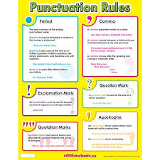 best the power of punctuation images punctuation 31 best the power of punctuation images punctuation grammar humor and english teachers