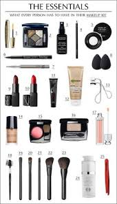 bridal makeup kit items list