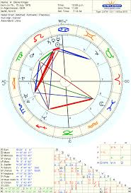 Bach Natal Chart Birth Chart Diane Krüger Actress Born On 15 July 1976