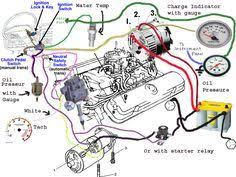 12 volt wiring and battery tray gmc motorhome pinterest gmc Chevy P30 Motorhome Wiring Diagram 1977 gmc wiring diagram in addition fog light switch wiring