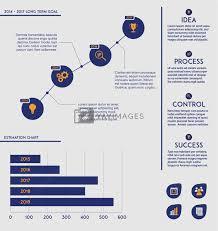 Stock Future Charts Business Marketing Plan Template Future Goal Charts