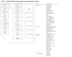 chevy tahoe ignition wiring diagram fundacaoaristidesdesousamendes com chevy tahoe ignition wiring diagram full size of fuse box location panel diagram ignition wiring under