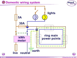 3 phase electrical switchboard wiring diagram solidfonts 3 phase meter wiring diagram schematics and
