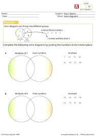 Venn Diagram Disjoint Set And Venn Diagram Math Diagrams Subset Disjoint Overlap