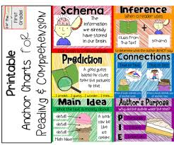Printable Anchor Charts For Reading Comprehension For The