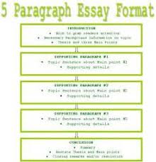 write intro paragraph synthesis essay essay writing services custom admission essay ucla prompt