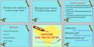 Конспект урока и презентация по русскому языку по теме Наречие  Урок и презентация по русскому языку по теме Наречие как часть речи