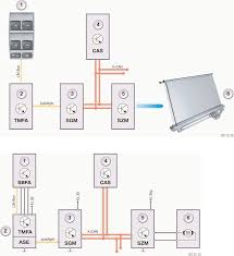 wiring diagram bmw f10 wiring image wiring diagram wiring diagram for szm center console switch 5series net forums on wiring diagram bmw f10