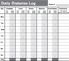 Low Blood Sugar Range Chart Normal Diabetes Chart What Is Normal Range For Blood Sugar