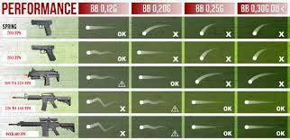 Bb Pellet Buying Guide For Bb Guns 2017