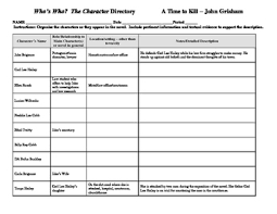 How To Make A Character Chart A Time To Kill Character Chart W Scaffolding