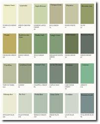 Farrow Ball Colors Matched To Benjamin Moore 7 In 2019