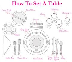 formal table settings. How To Set A Table Setting Ideas Inspiration Pinterest Dinner Formal Shop Room Forks Knives Settings