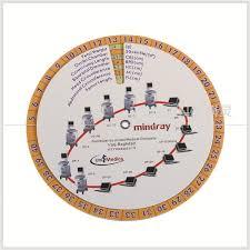 Pregnancy Due Date Calculator Wheels Pregnancy Wheel Chart Buy Pregnancy Wheel Wheel Chart Pregnancy Wheel Chart Product On Alibaba Com