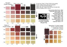 Artist Color Mixing Chart Flesh Colours For Artists A Flesh Tones Colour Mixing Guide