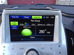 Your Car's Fuel Economy Gauge Is Probably Wrong
