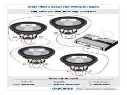 4 ohm subwoofer wiring diagram wiring diagrams dual 4 ohm to 1 ohm at 4 Ohm To 2 Ohm Wiring Diagram