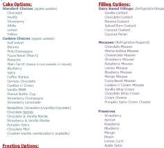 Wedding Cake Filling Flavor Ideas Flavors List And Fillings Idea In