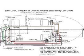 similiar boat wiring diagram keywords boat wiring fuse box diagrams wedocable