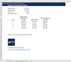 Straight Line Depreciation Excel Template Cfi Marketplace