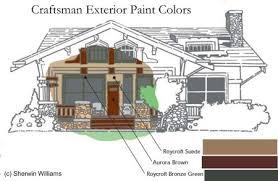Paints For Exterior Of Houses Style Plans Impressive Design Ideas