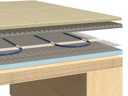 underfloor heating electric mats and