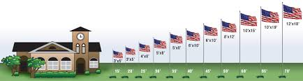 Flag Size Chart Flag To Pole Size Ratio