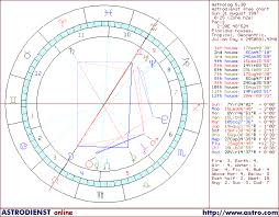 Diana Spencer Natal Chart Death Of Princess Diana Least Aspected Neptune