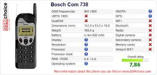 Bosch Com 738 :: GSMchoice.com