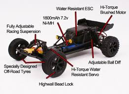 15 best cool diagrams images on pinterest Rc Car Wiring Diagram find this pin and more on cool diagrams best quality rc cars electric rc car wiring diagram