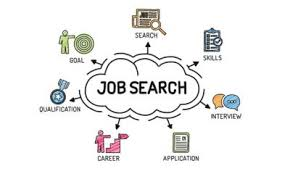 What Are Some Job Skills Some Job Hunting Skills You Have To Know The Career Mentor