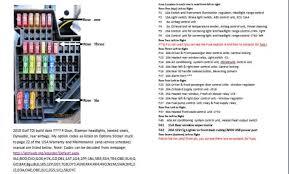 vw jetta fuse box golf new wiring diagram \u2022 jetta fuse box diagram 2012 2010 volkswagen fuse box wiring diagram database rh brandgogo co 2005 vw jetta fuse box location