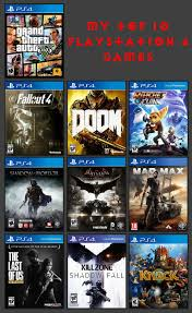 Top 10 PlayStation 4 Games by SweBerra ...