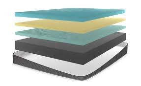 this layer helps cool the mattress drawing heat from above and dissipating it mattress96 drawing