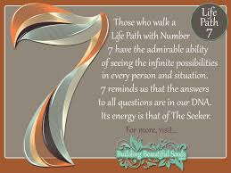 numerology 7 number 7 symbols meanings 1280x960