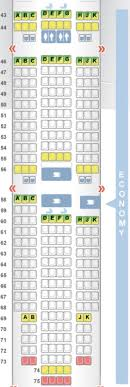 The Definitive Guide To Qantas U S Routes Plane Types