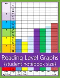 F And P Reading Level Chart Reading Level Correlation Chart For Fountas And Pinnell