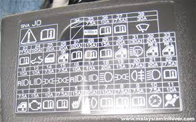 honda civic fuse diagram 2016 honda civic forum (10th gen Honda Civic Hb Fuse Box Diagram 2007 honda civic fuse diagram jpg 91 honda civic hatchback fuse box diagram