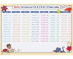 Times Tables: Mat 2 (3, 4, 6, 7, 8 ,9 & 12) - | Educational ...