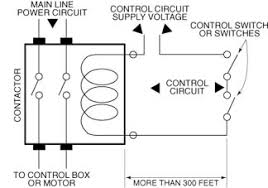 contactor coils and long control circuit cable runs franklin aid there will always be some capacitance between the two wires in the control circuit normal control circuit lengths this capacitance causes negligible