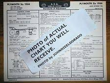 1966 plymouth satellite ignition wiring diagram 1969 dodge coronet 1969 dodge coronet wiring diagram 1968 pontiac gto wiring diagram 1966 plymouth satellite parts