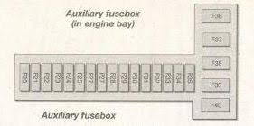 ford fiesta mk fifth generation fuse box auxiliary fusebox in engine bay
