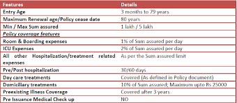 Claim Form Of Oriental Insurance Mediclaim Policy