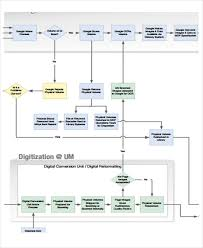 Project Work Flow Chart Template Project Flow Chart Templates 6 Free Word Pdf Format